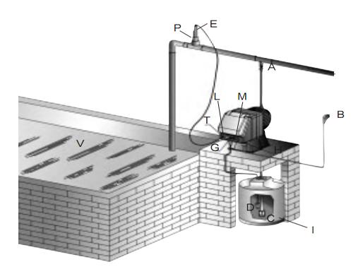 BT-PH-RX-MBB typical installation