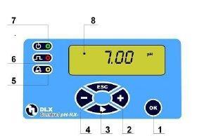 DLX PH-RX-MBB dosing pump controls